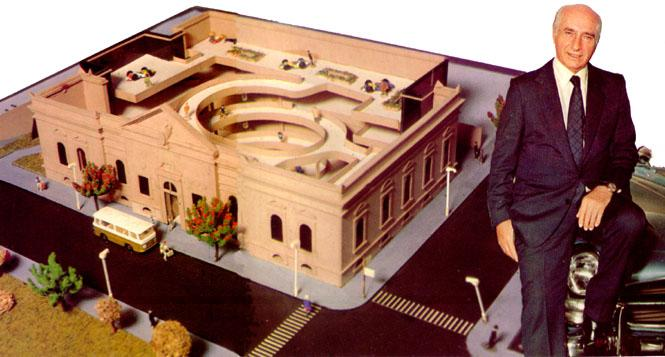 museo fangio